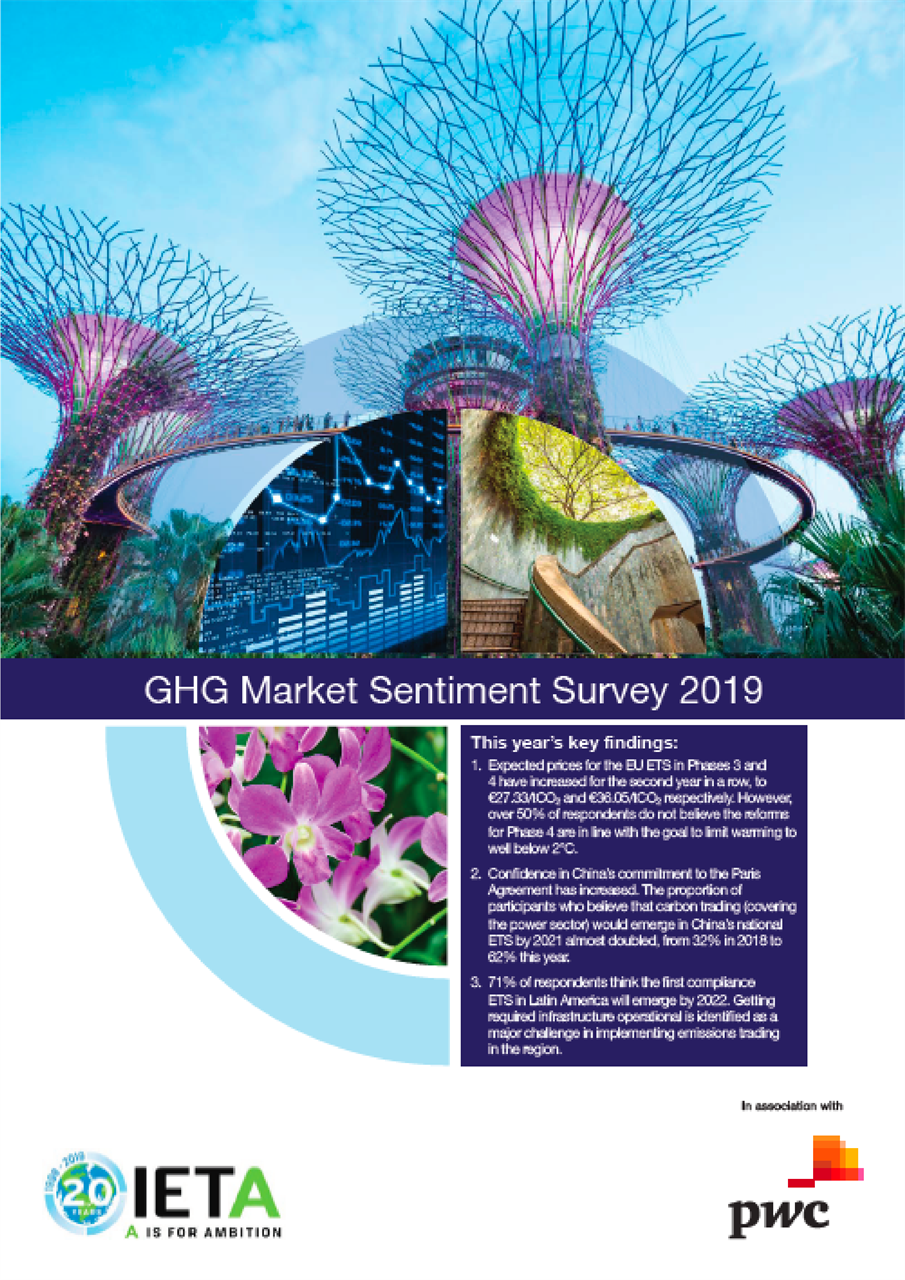 Annual GHG Market Sentiment Survey